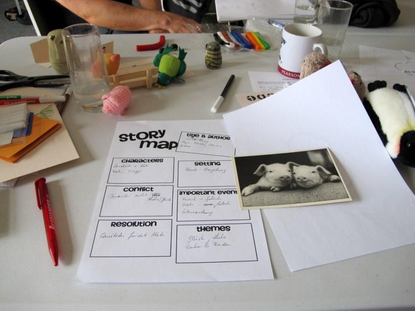 Storyboard, Materialien - das Ergebnis des Prozesses der Ideenfindung